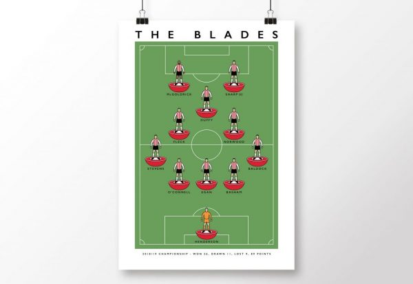 Sheffield United 18 19 Poster scaled
